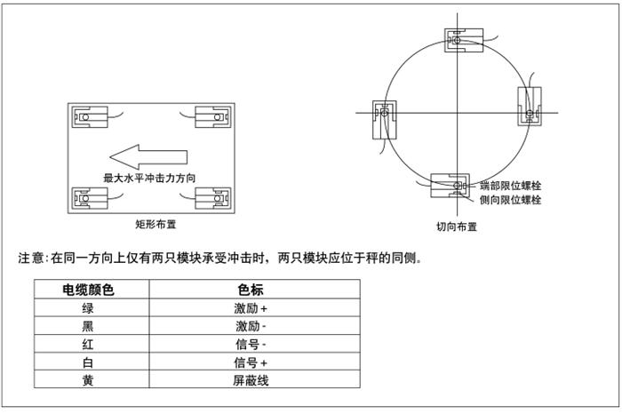 cwc-6lgd外围电路图